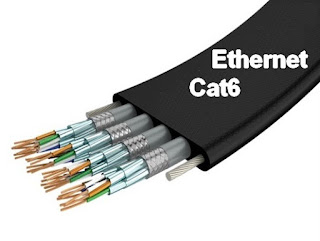 Reliable network with Ethernet cat6 wiring
