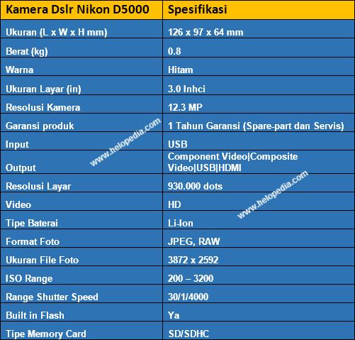 Harga Dan Spesifikasi Kamera Nikon D5000