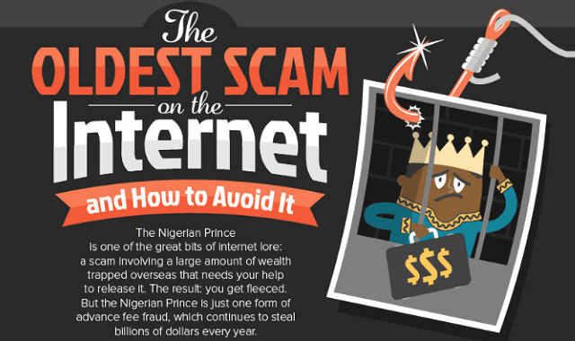 The Oldest Scam On Internet - How to Avoid It