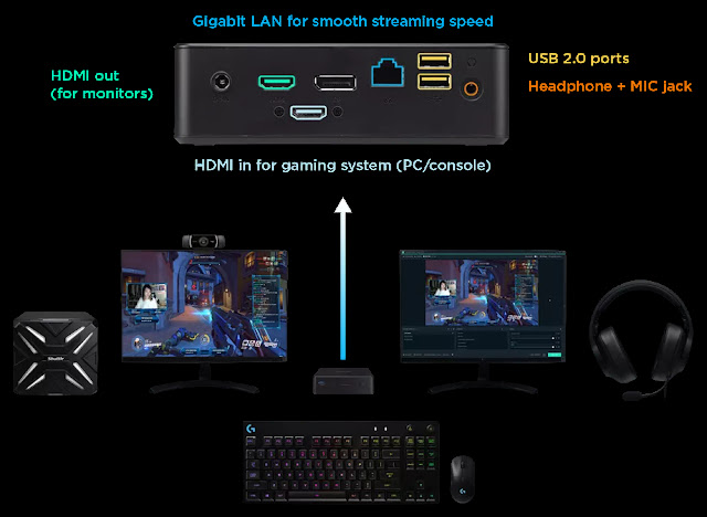 Intel partners with Streamlabs, mini computers for Twitch, mini computers, computers, computer, Twitch, tech, tech news, news, future tech news, intel, gaming,