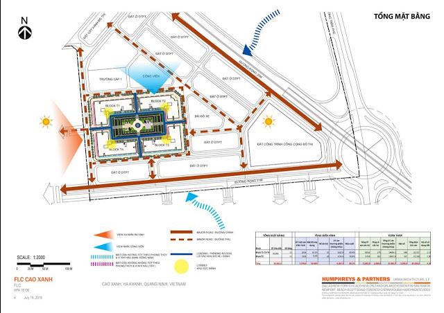 Mặt bằng quy hoạch dự án FLC Tropical City Hà Khánh