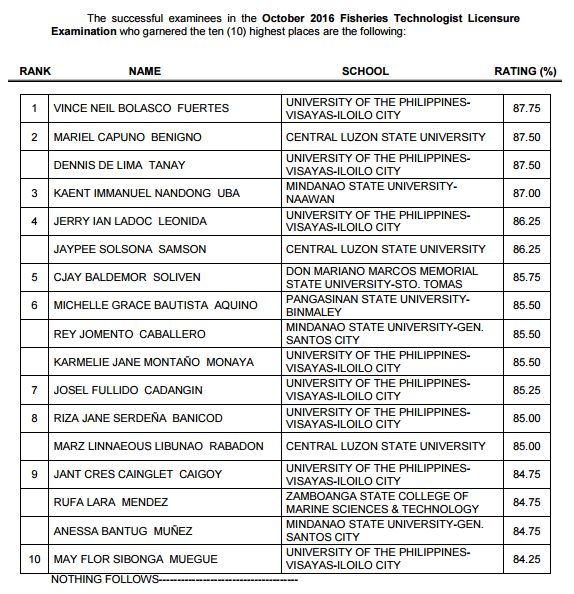 top 10 passers fisheries tech board exam