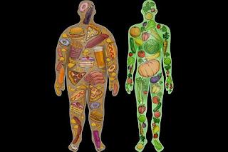 رجيم صحي : إعادة تشكيل المعتقدات و العادات المتعلقة بالطعام
