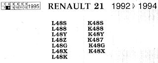 Mecánica Virtual: Manual de despiece Renault 21