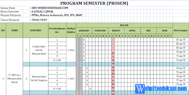 Promes Kelas 6 Semester 2 K13 Revisi 2018
