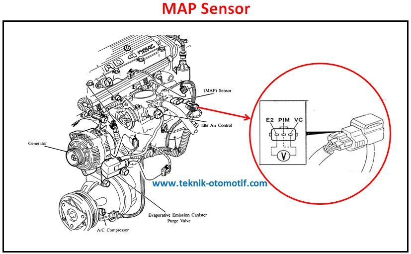 Akibat Map Sensor Rusak Teknik Otomotif Com