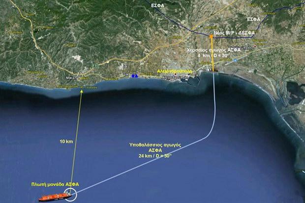 Συστήνονται ομάδες εργασίας για το LNG της Αλεξανδρούπολης