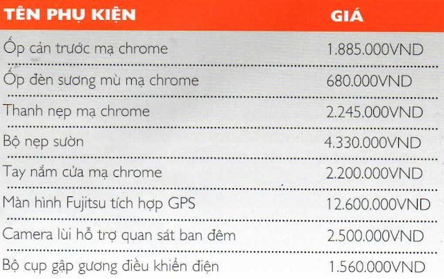 Bảng giá phụ kiện xe Toyota Vios 2015 - Giá chưa bao gồm thuế VAT, tiền công và các vật tư lắp đặt.