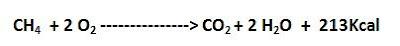 reacción química del metano