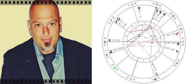 Wiki Howie Mandel birth chart horoscope free reading