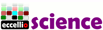Eccellio Science Search Engine - Addon for Firefox