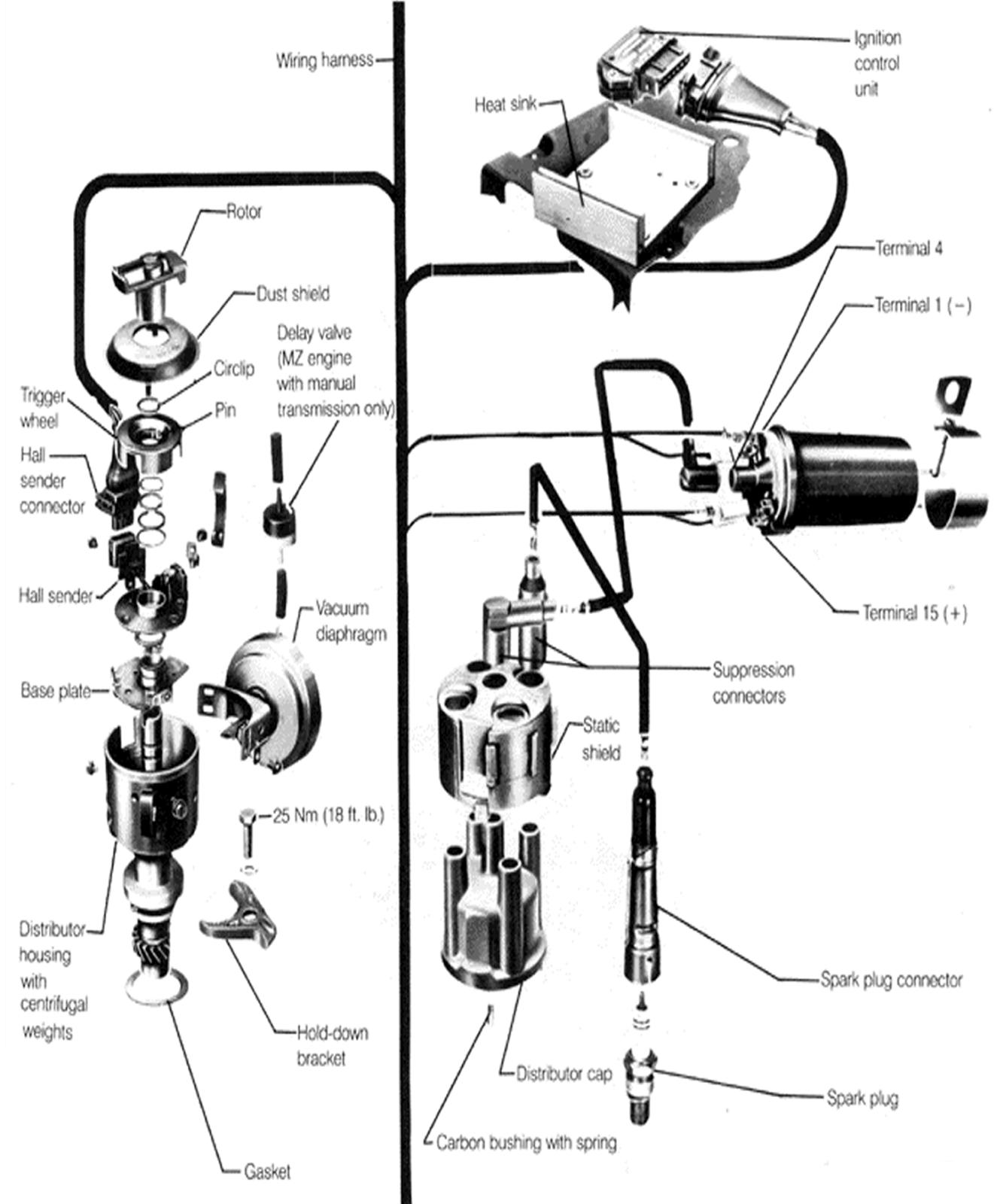 Creative Generation Sistem Pengapian Mesin
