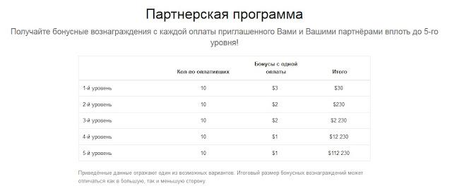 http://publichub-reg.ru.com/?r=355607800