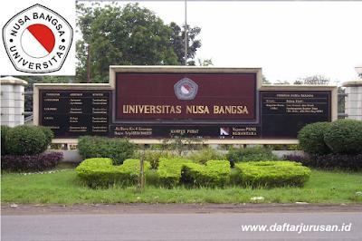 Daftar Fakultas dan Program Studi UNB Universitas Nusa Bangsa Jakarta