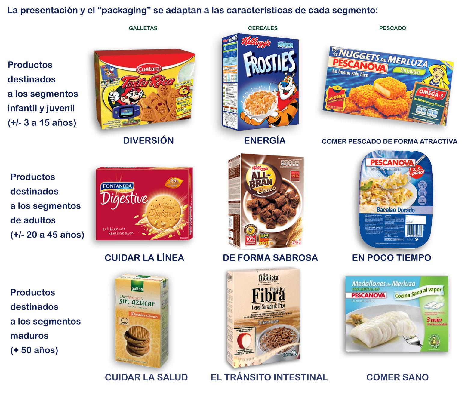 marketing: formas de segmentar el mercado - Rankia