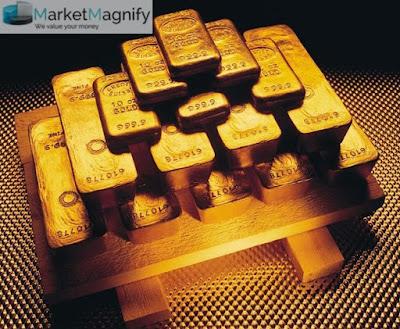 www.marketmagnify.com