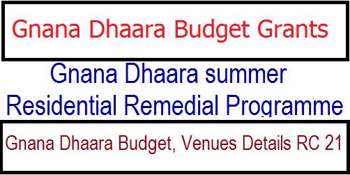 Gnana Dhaara Budget Grants Unit Cost Venues Details RC 21