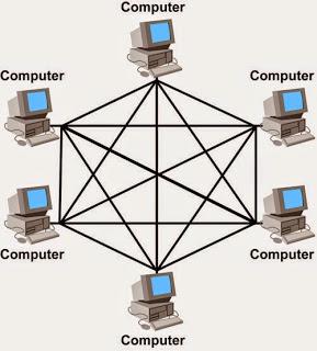 macam-macam topologi jaringan
