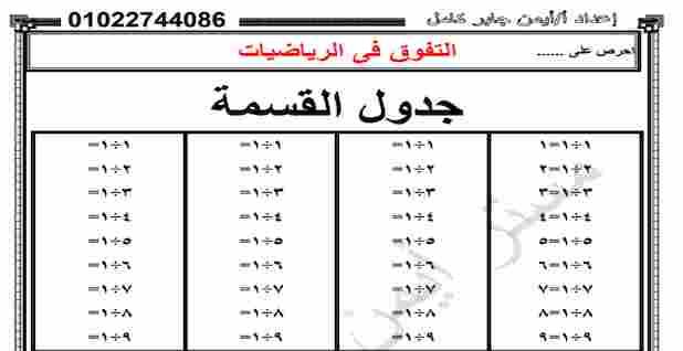 مذكرة رياضيات للصف الثالث الابتدائي ترم اول 2021 شرح جدول القسمة من المنهج الجديد