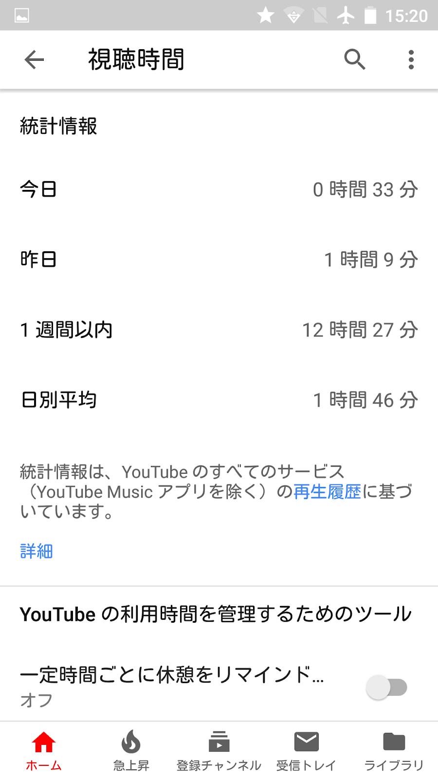Youtube視聴時間の確認