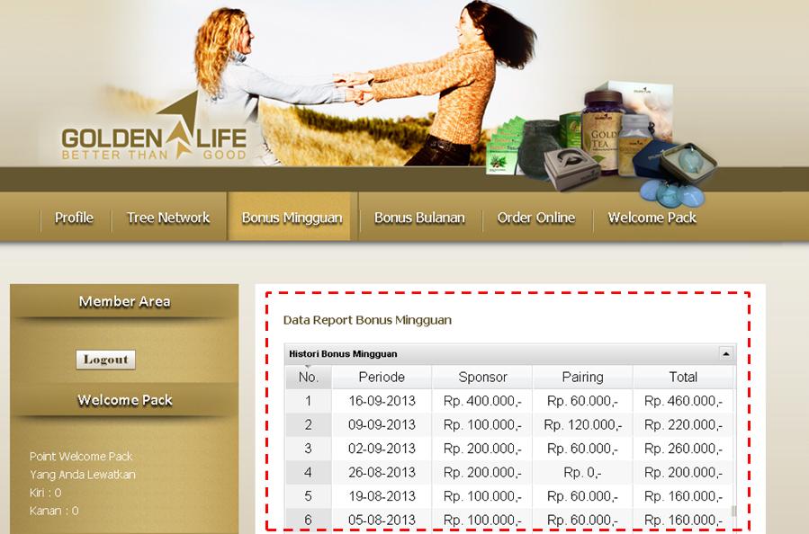 BlakBlakan + Golden Life :: Peluang Usaha Online Dengan Sistem MLM