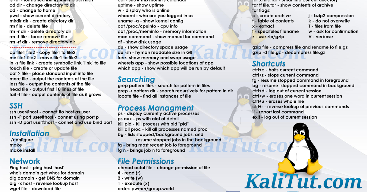 Linux Command Line Cheat Sheet Kalitut