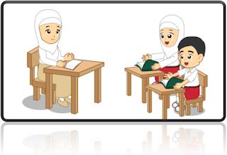Soal Latihan Ulangan Harian Pendidikan  Soal UH PAI dan BP Kelas 1 Bab 7 Kurikulum 2013
