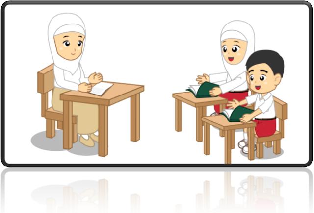 Soal Uh Pai Dan Bp Kelas 1 Kepingan 7 Kurikulum 2013