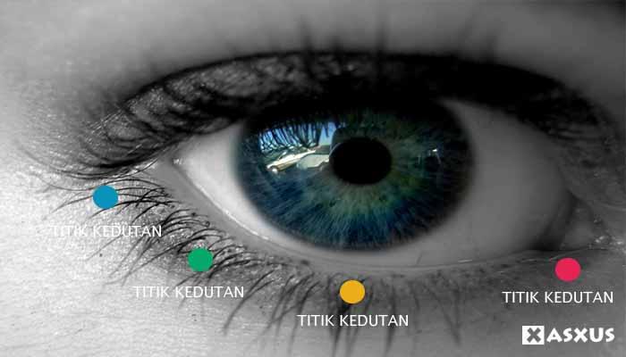 Kedutan mata kanan bawah menurut islam