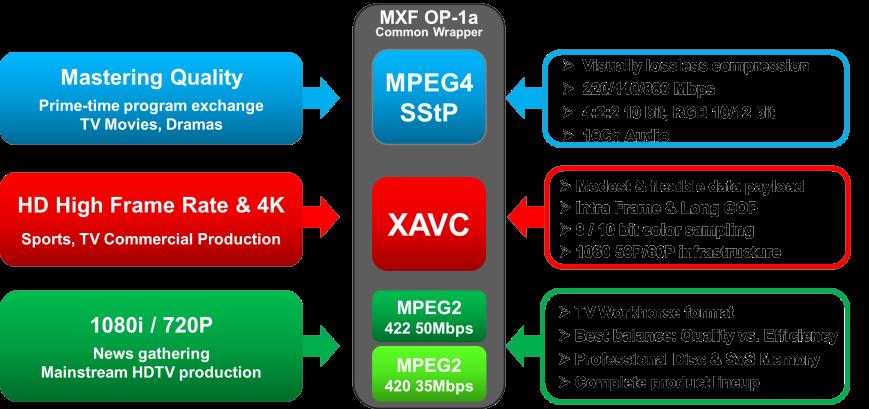 Calculateur de bande passante codec ilbc mbps - tertakasa tk