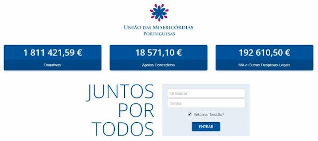 Donativos para Pedrogão