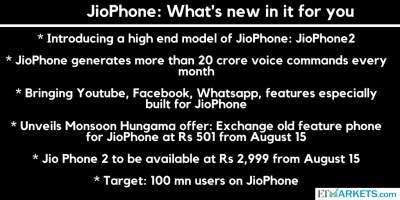 Jio Phone-What's new in it For You