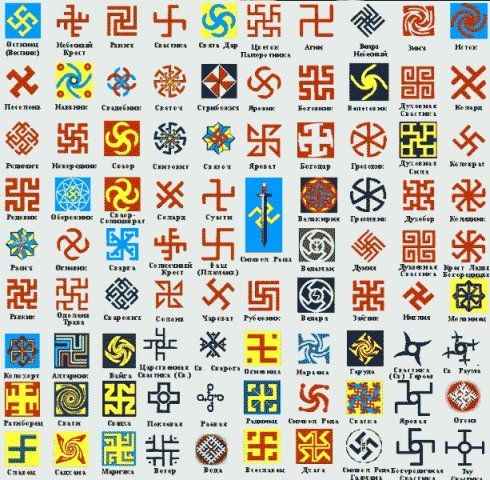 The Archaic Origin of the Swastika Symbol [with Photos] by Omar Cherif, One Lucky Soul