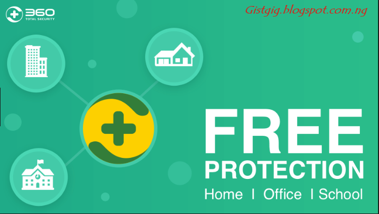 Download Free Antivirus | 360 Total Security For PC and