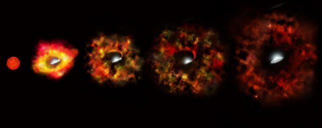 csillag életének végső szakaszai