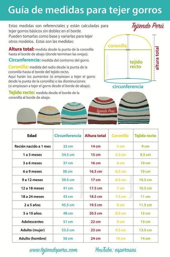 Hermosa Patrones De Crochet Sombrero Adulto Inspiración - Patrón de ...