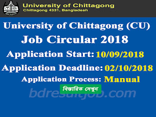 University of Chittagong (CU) Teacher Recruitment Circular 2018