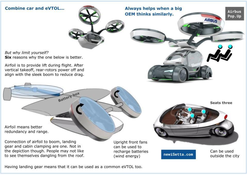 eVTOL Modular Flying Car | Allianz