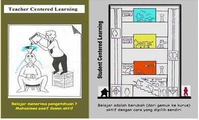 Tesis Pengaruh Kompetensi Guru Terhadap Kinerja Guru Pengaruh Kinerja Manajemen Kepala Sekolah Dan Kinerja Strategi Pembelajaran Dalam Kurikulum Berbasis Share The