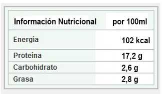 informacion nutricional jamon en lonchas estra magro casa tarradellas