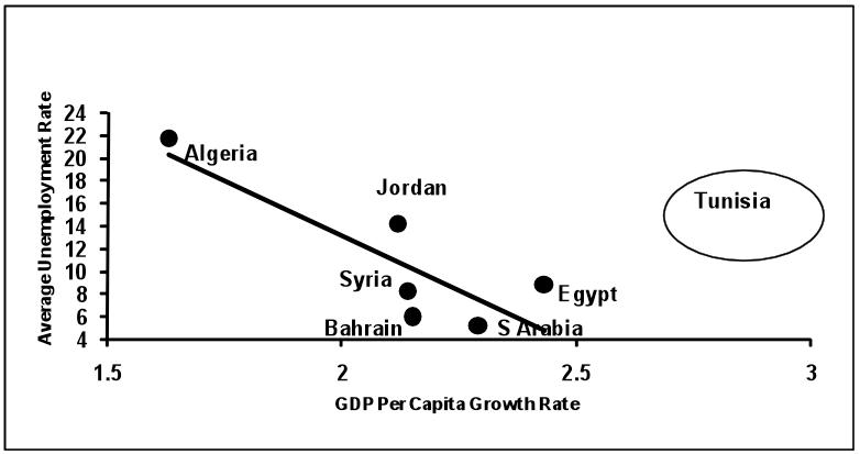 W A Razzak Economics Today (الاقتصاد اليوم ): Some