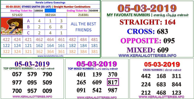 Sthree Sakthi SS-147 Kerala lottery abc guessing by keralalotteries.info