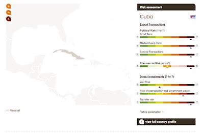 entreprise à Cuba