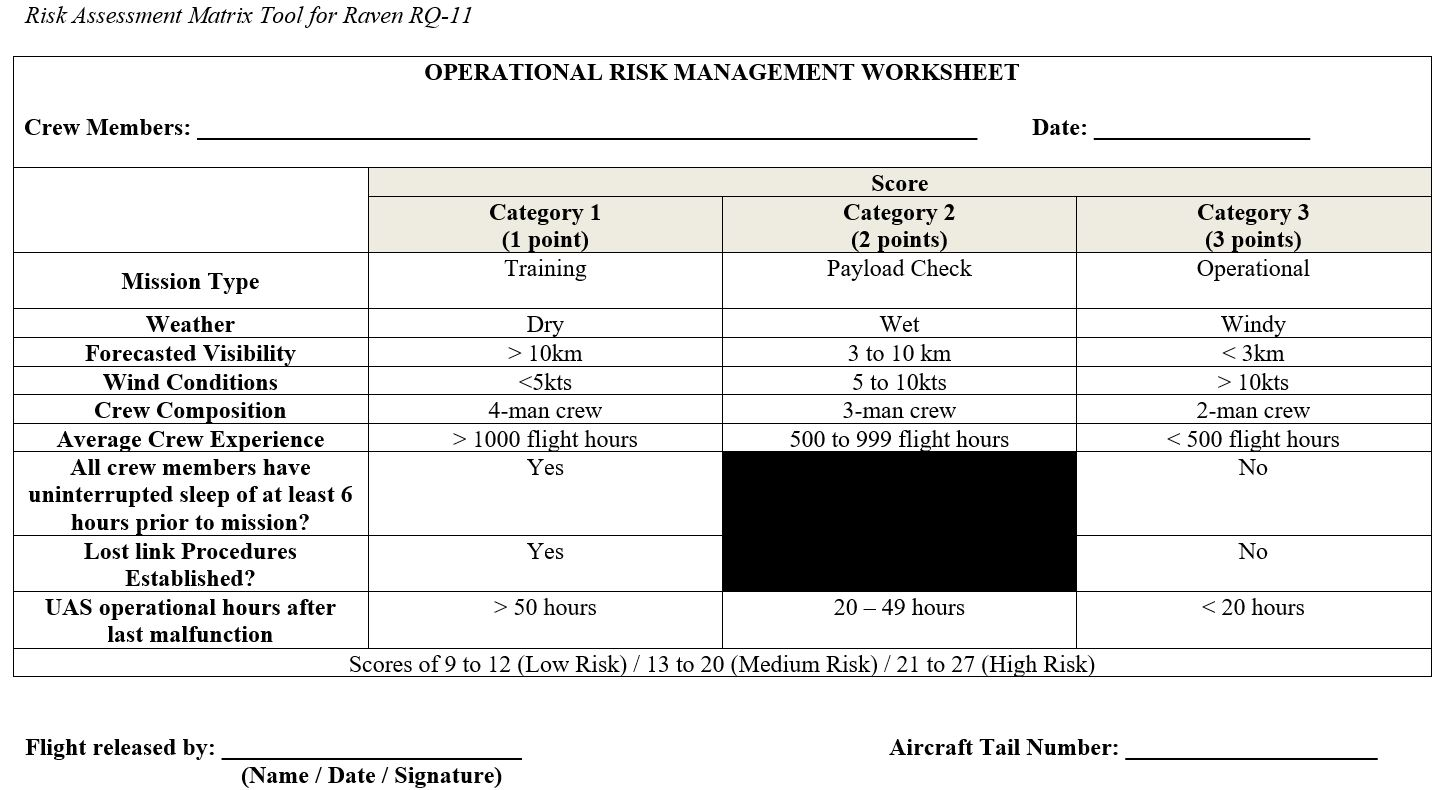 Printables Operational Risk Assessment Worksheet embry riddle msa uas blog operational risk management table 3 in appendix shows the assessment worksheet is meant to be a decision making tool as discussed previously ascertain th