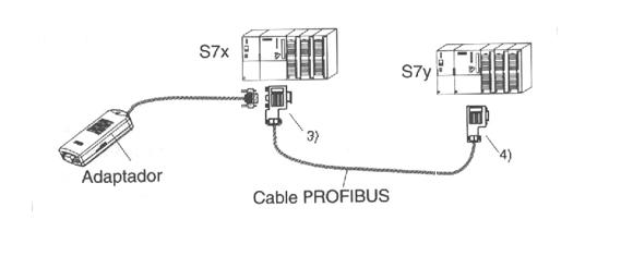Siemens Profibus Wiring Diagram
