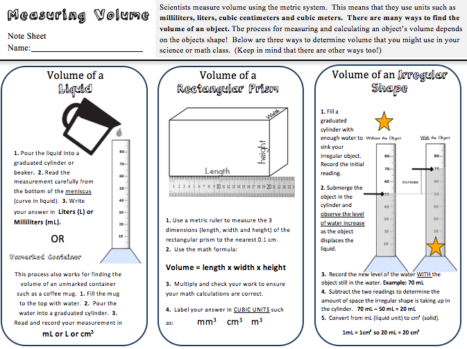 Kate 39 S Science Classroom Cafe Volume Practice Freebie