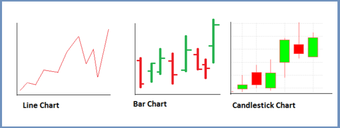 Forex analysis meaning