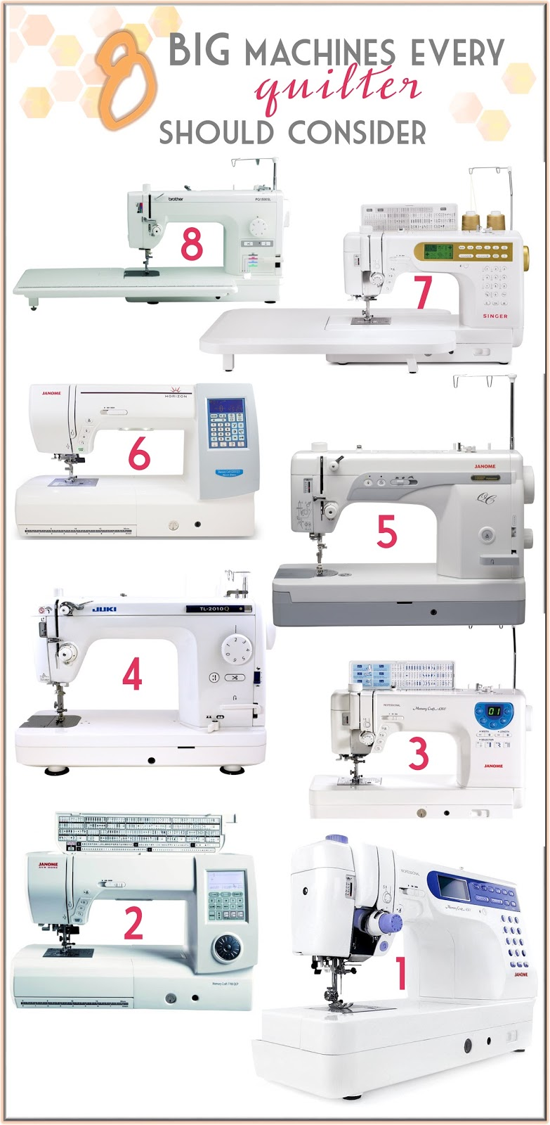 larger harped sewing machines great for quilters. Nice and big for all of those large quilting projects. Juki 2010, Janome 6500.