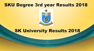 Manabadi SKU Degree 3rd year Results 2018, SK University final year Results 2018 Schools9