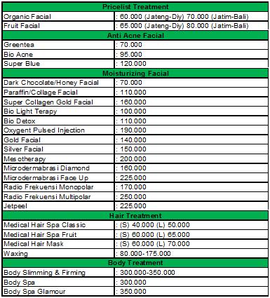 daftar harga perawatan wajah di larissa skin care